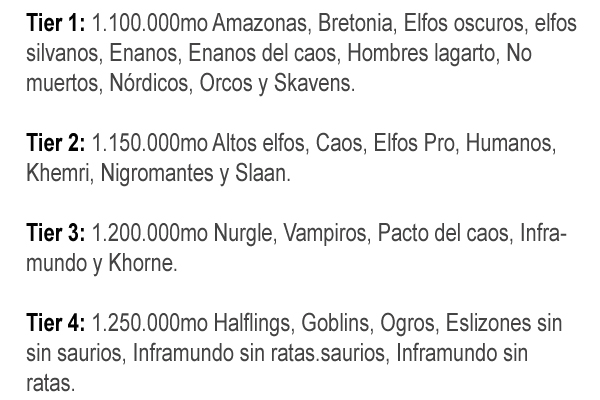 Tiers Olleta Bowl Torneo de Blood Bowl